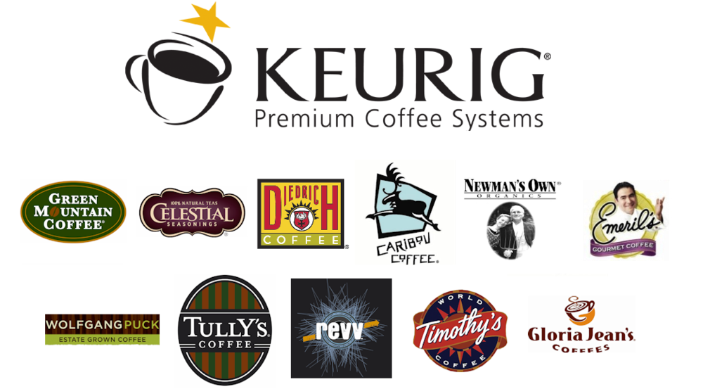 Green Mountain Coffee Roasters K-Cup Brands